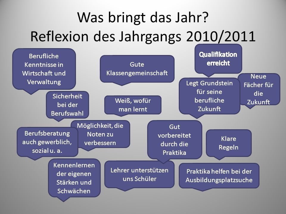 Was bringt das Jahr Reflexion des Jahrgangs 2010/2011