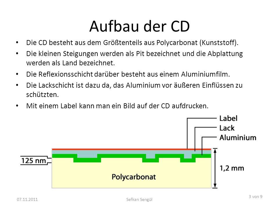 Aufbau der CD Die CD besteht aus dem Größtenteils aus Polycarbonat (Kunststoff).