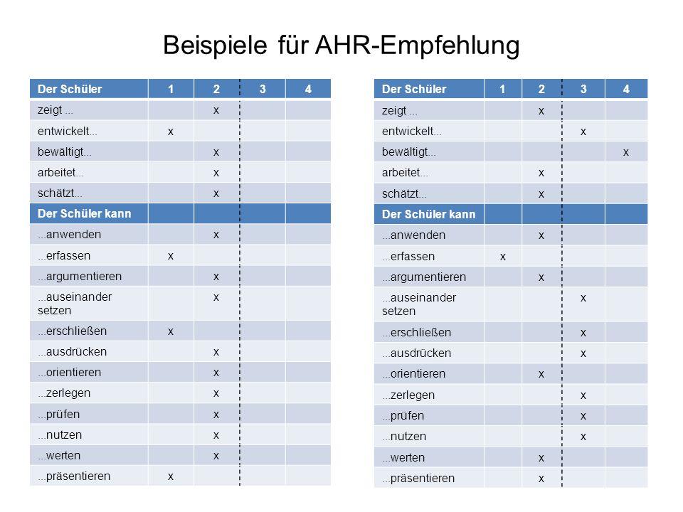 Beispiele für AHR-Empfehlung