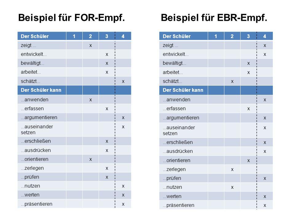 Beispiel für FOR-Empf. Beispiel für EBR-Empf. Der Schüler 1 2 3 4