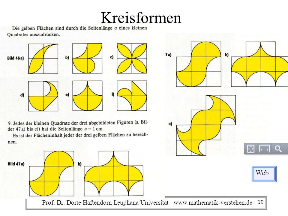 Kreisformen Web Prof. Dr. Dörte Haftendorn Leuphana Universität www.mathematik-verstehen.de