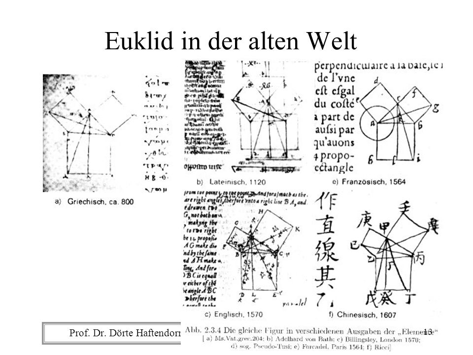 Euklid in der alten Welt