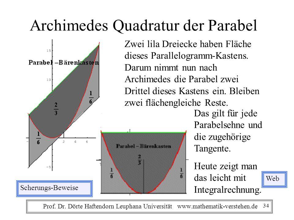 Archimedes Quadratur der Parabel