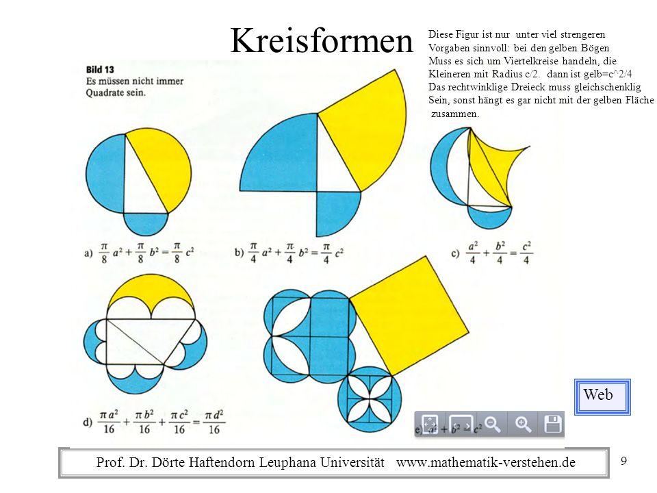 Kreisformen Diese Figur ist nur unter viel strengeren. Vorgaben sinnvoll: bei den gelben Bögen. Muss es sich um Viertelkreise handeln, die.
