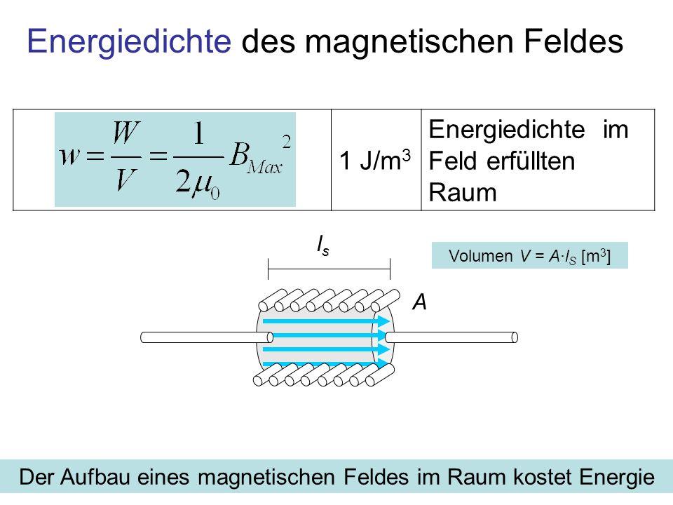 Energiedichte des magnetischen Feldes