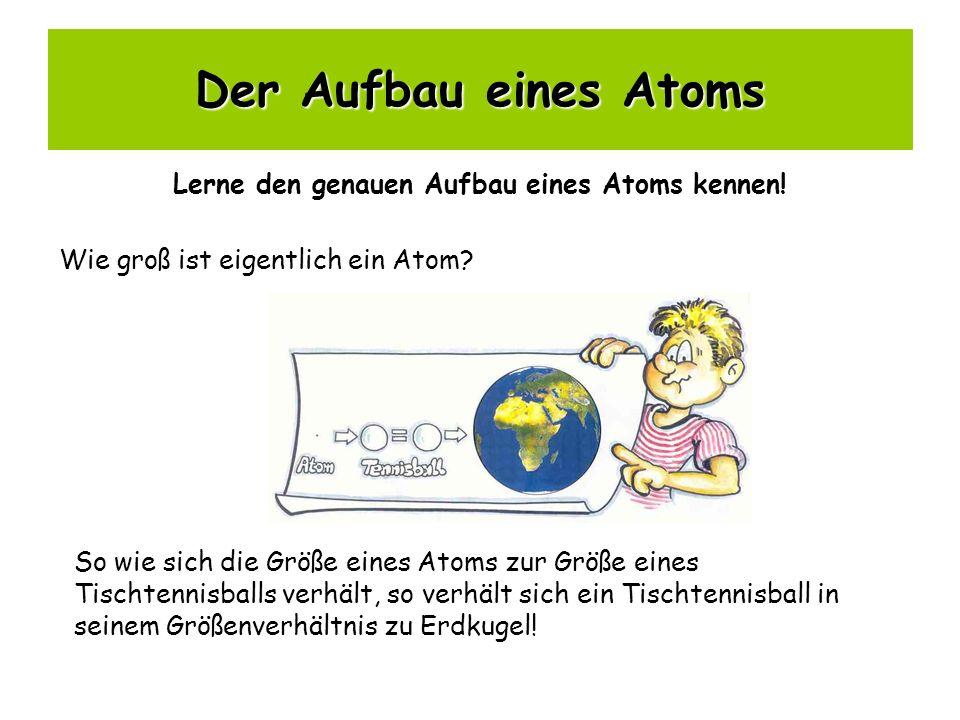 Lerne den genauen Aufbau eines Atoms kennen!