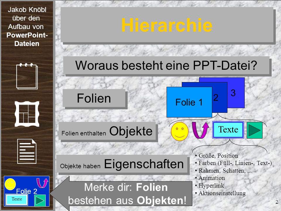 Hierarchie Woraus besteht eine PPT-Datei Folien