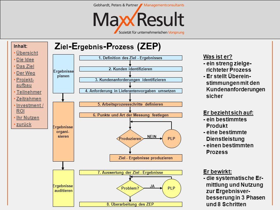 Ziel-Ergebnis-Prozess (ZEP)