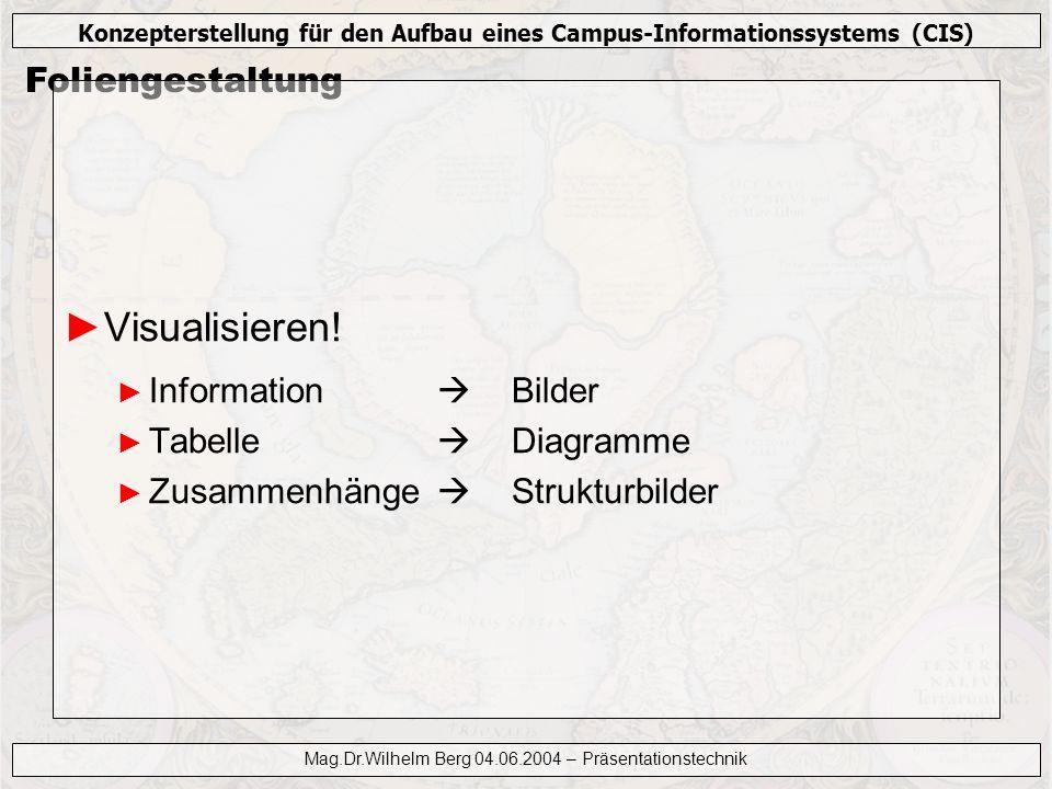 Mag.Dr.Wilhelm Berg 04.06.2004 – Präsentationstechnik