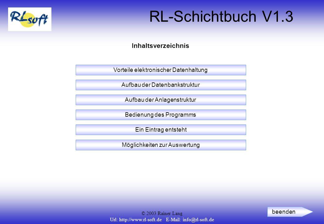 RL-Schichtbuch V1.3 Inhaltsverzeichnis