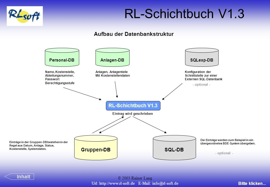 Aufbau der Datenbankstruktur Eintrag wird geschrieben