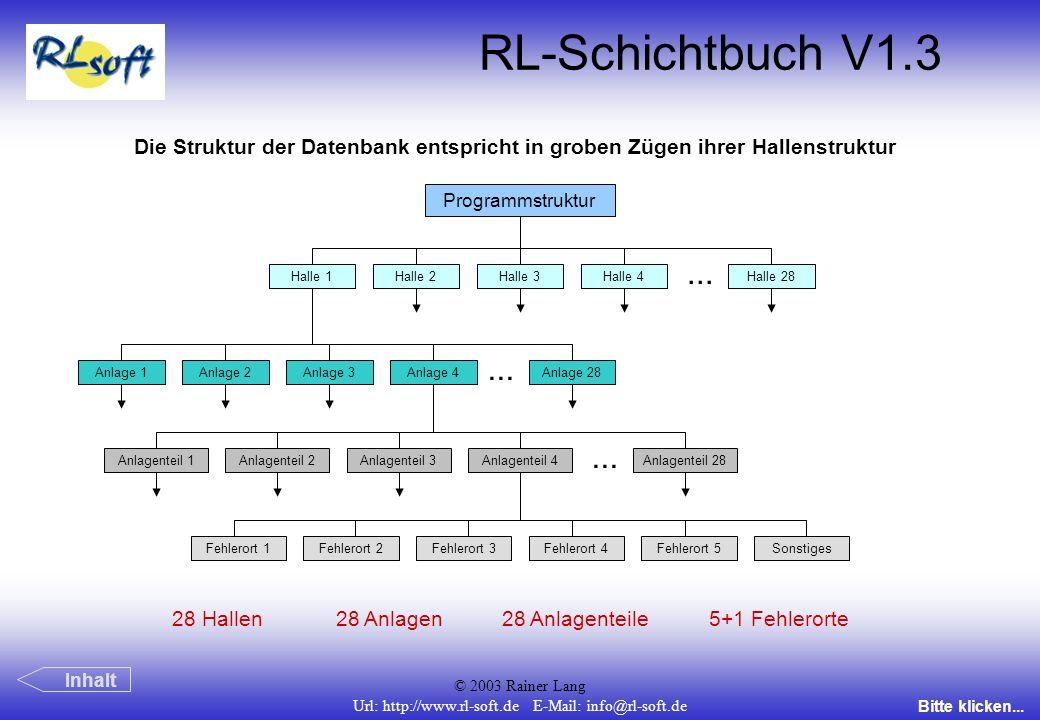 Url: http://www.rl-soft.de E-Mail: info@rl-soft.de