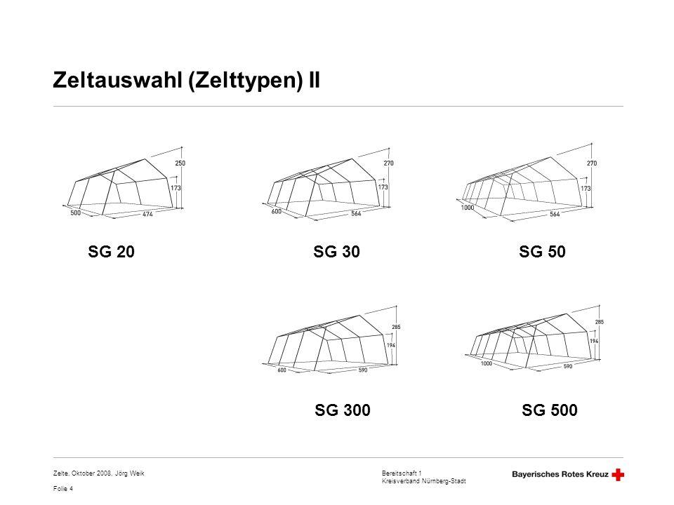Zeltauswahl (Zelttypen) II