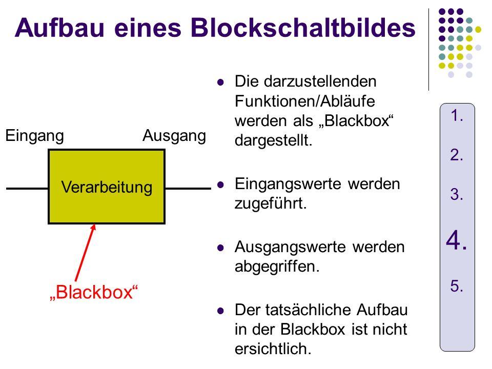 Aufbau eines Blockschaltbildes