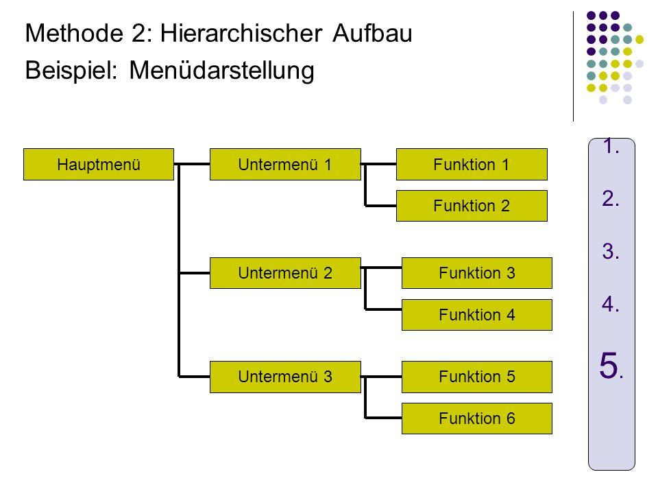 Methode 2: Hierarchischer Aufbau Beispiel: Menüdarstellung