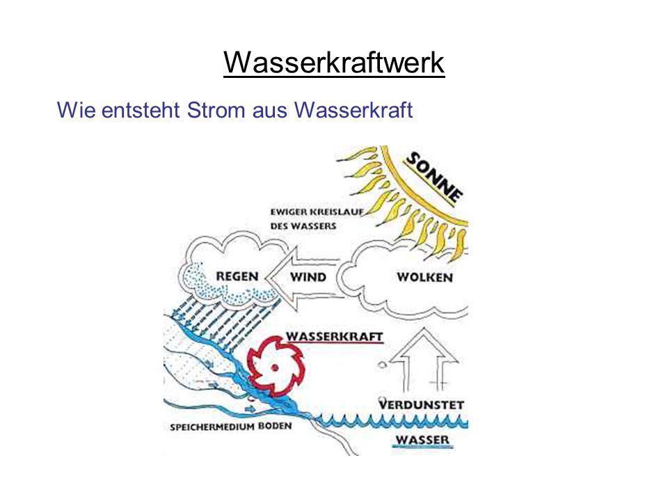 Wasserkraftwerk Wie entsteht Strom aus Wasserkraft