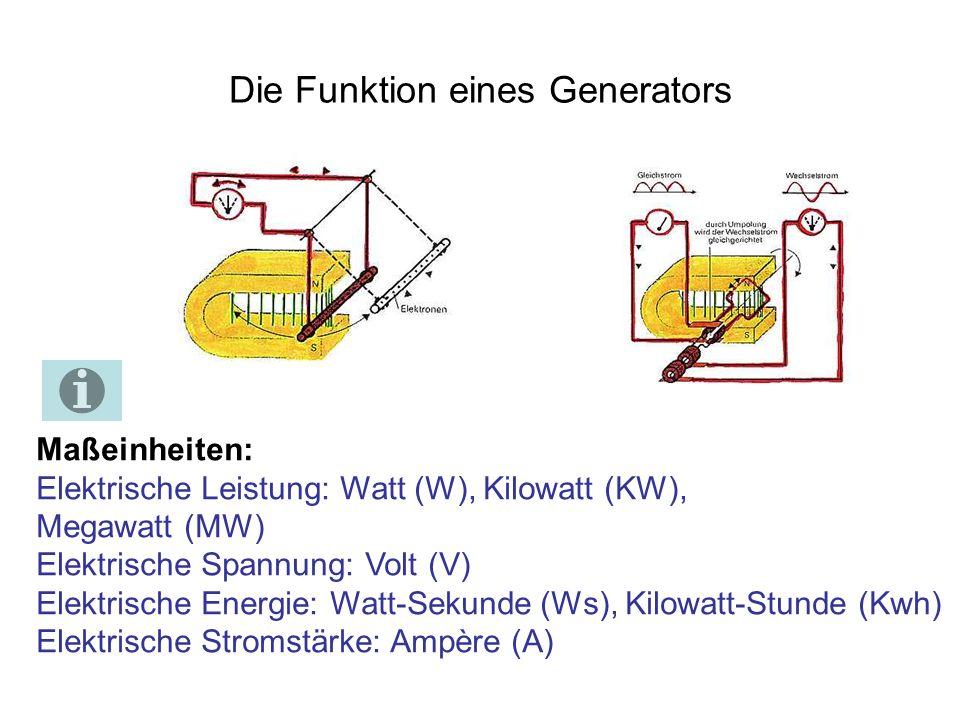 Die Funktion eines Generators