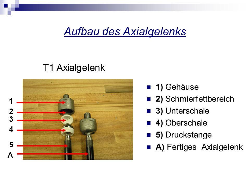 Aufbau des Axialgelenks