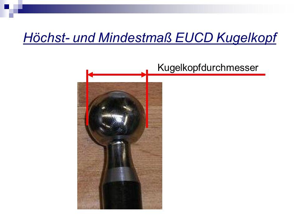 Höchst- und Mindestmaß EUCD Kugelkopf