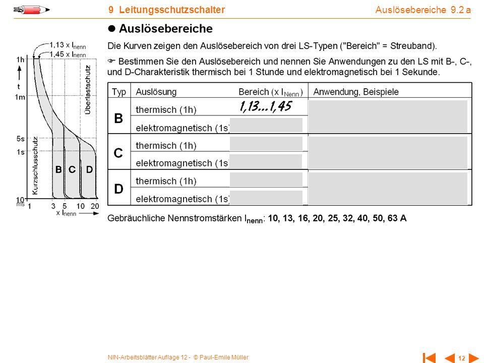 Auslösebereiche 9.2 a 9 Leitungsschutzschalter