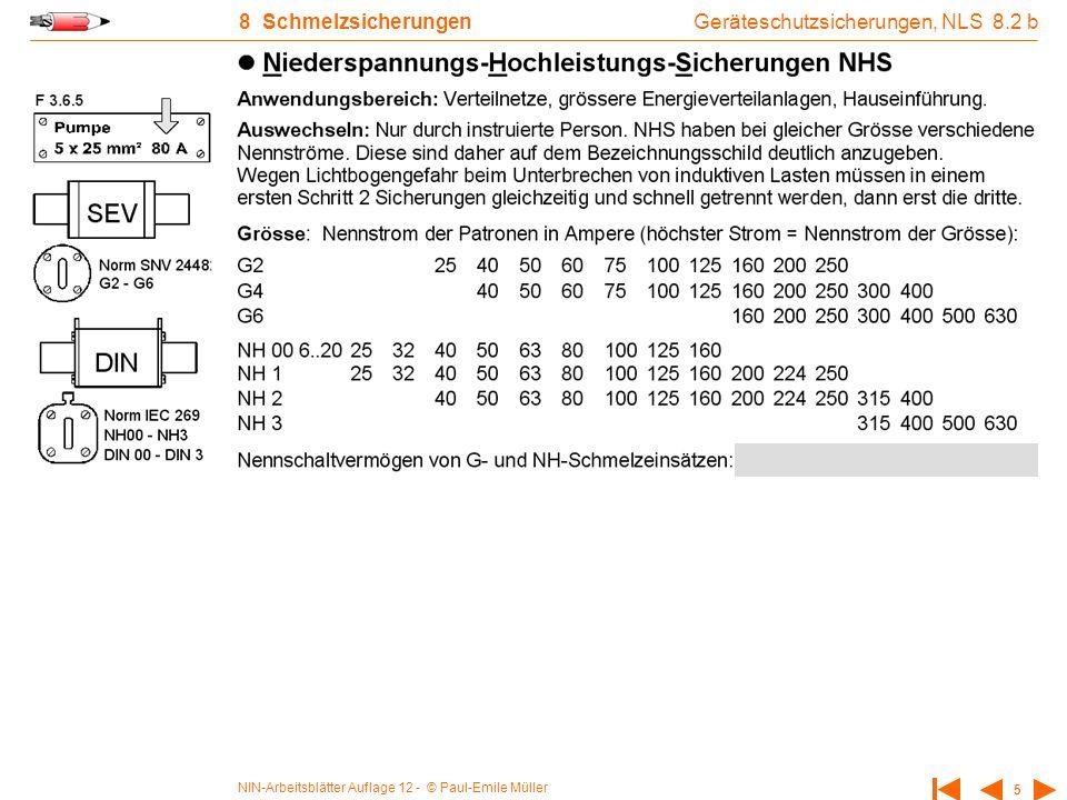 Geräteschutzsicherungen, NLS 8.2 b