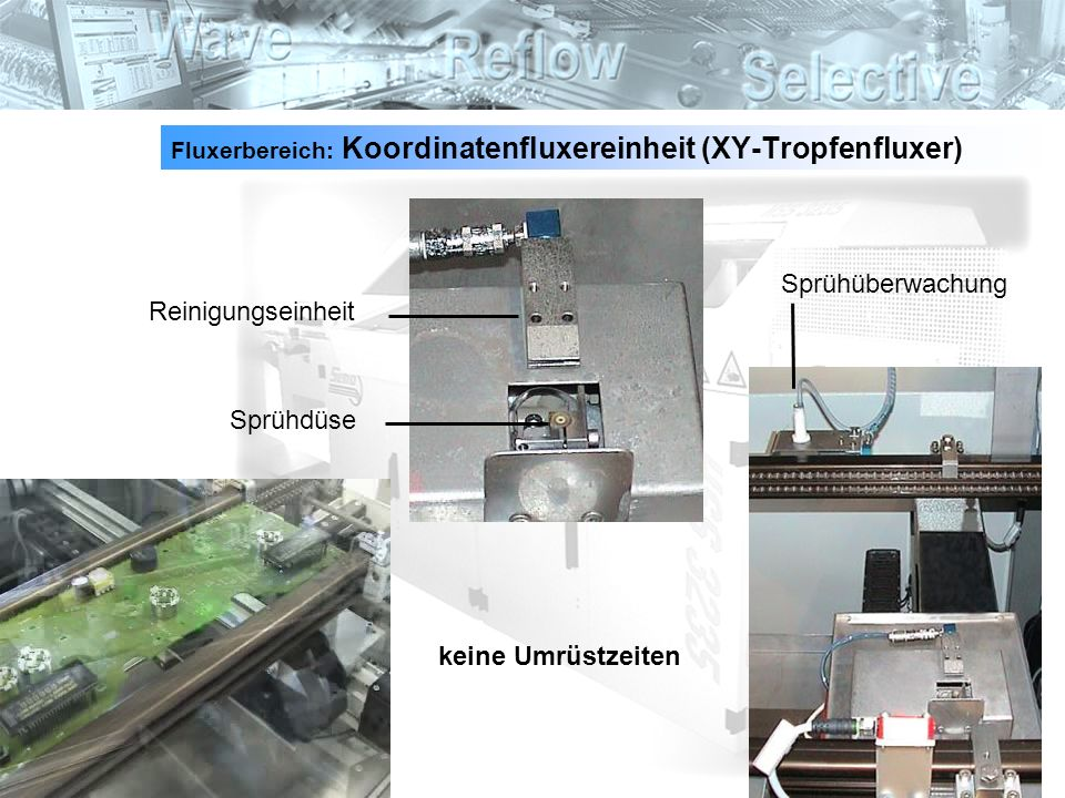 Fluxerbereich: Koordinatenfluxereinheit (XY-Tropfenfluxer)
