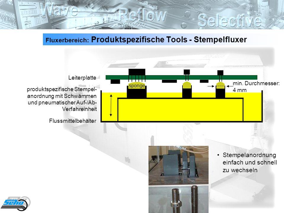 Fluxerbereich: Produktspezifische Tools - Stempelfluxer