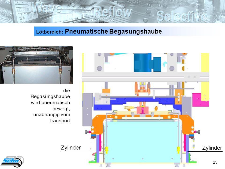 Lötbereich: Pneumatische Begasungshaube