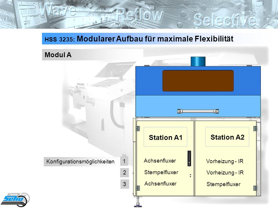 Modul A Station A1 Station A2