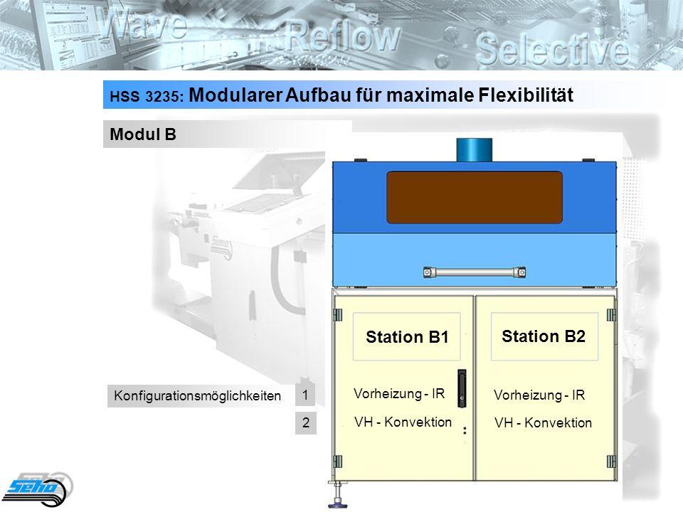 Modul B Station B1 Station B2