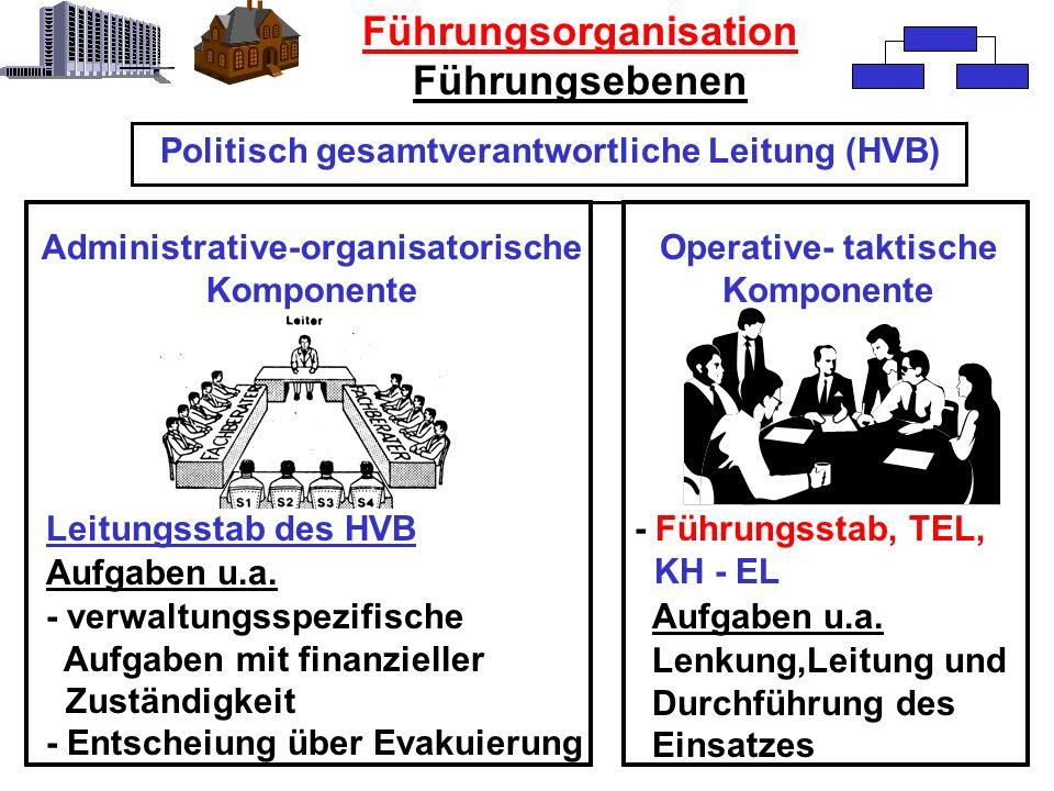 Führungsorganisation Administrative-organisatorische