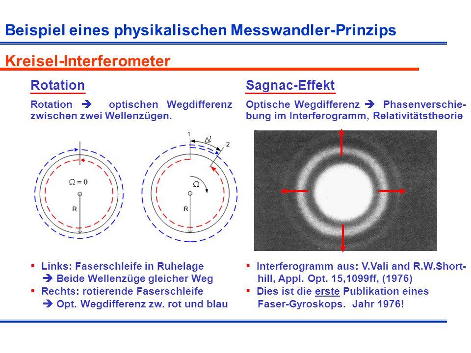 Beispiel eines physikalischen Messwandler-Prinzips