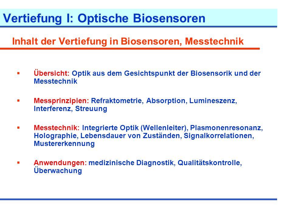Vertiefung I: Optische Biosensoren