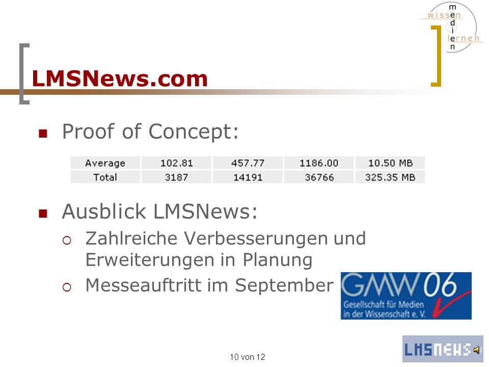 LMSNews.com Proof of Concept: Ausblick LMSNews: