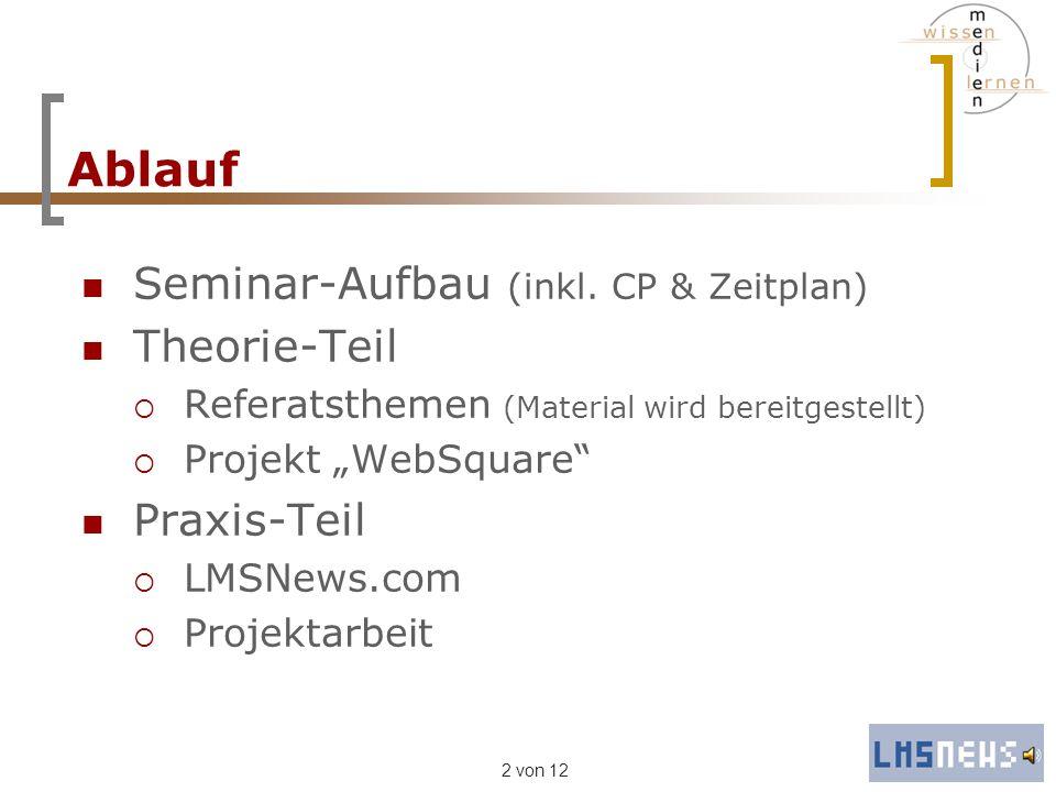 Ablauf Seminar-Aufbau (inkl. CP & Zeitplan) Theorie-Teil Praxis-Teil