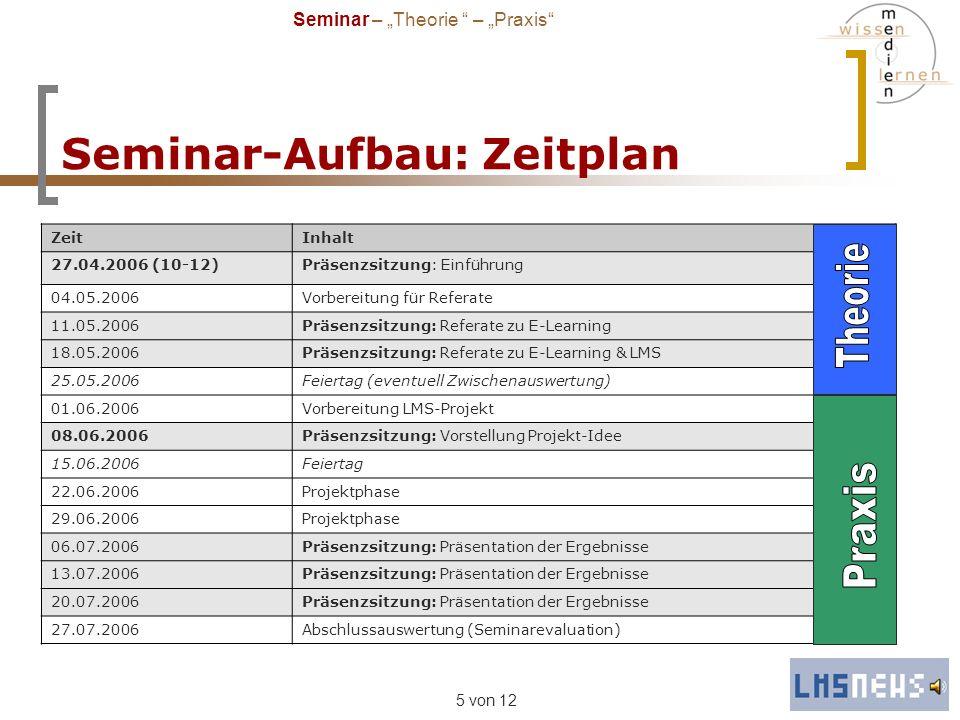 Seminar-Aufbau: Zeitplan