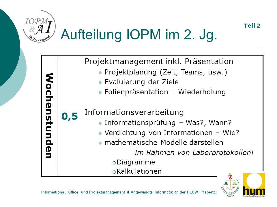 Aufteilung IOPM im 2. Jg. 0,5 Wochenstunden
