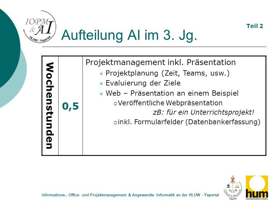 Aufteilung AI im 3. Jg. 0,5 Wochenstunden