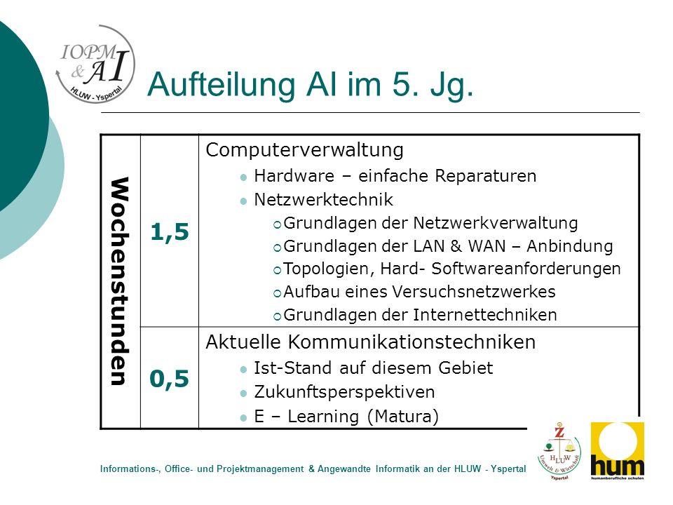 Aufteilung AI im 5. Jg. 1,5 Wochenstunden 0,5 Computerverwaltung