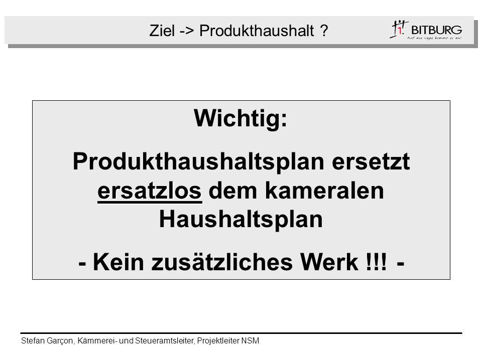 Ziel -> Produkthaushalt