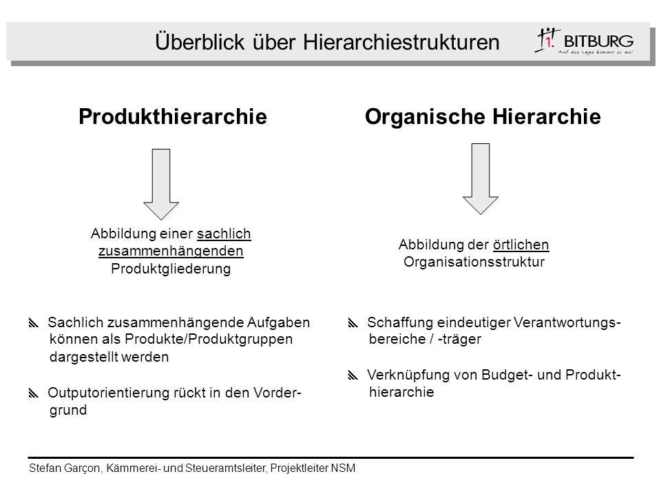 Überblick über Hierarchiestrukturen