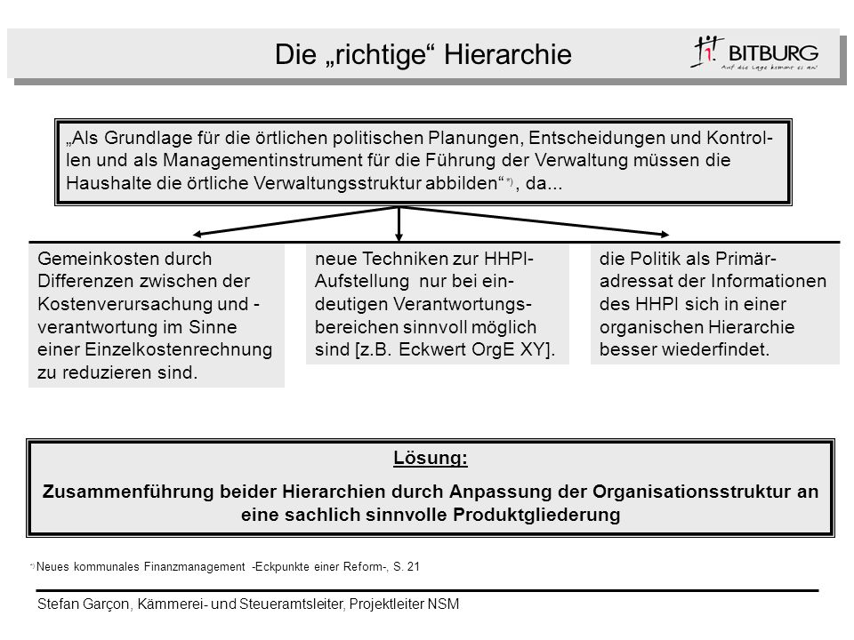 """Die """"richtige Hierarchie"""