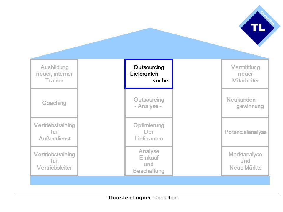 Ausbildung neuer, interner Trainer Outsourcing -Lieferanten- suche-