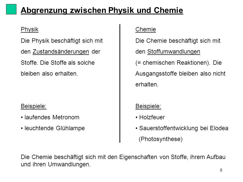 Abgrenzung zwischen Physik und Chemie