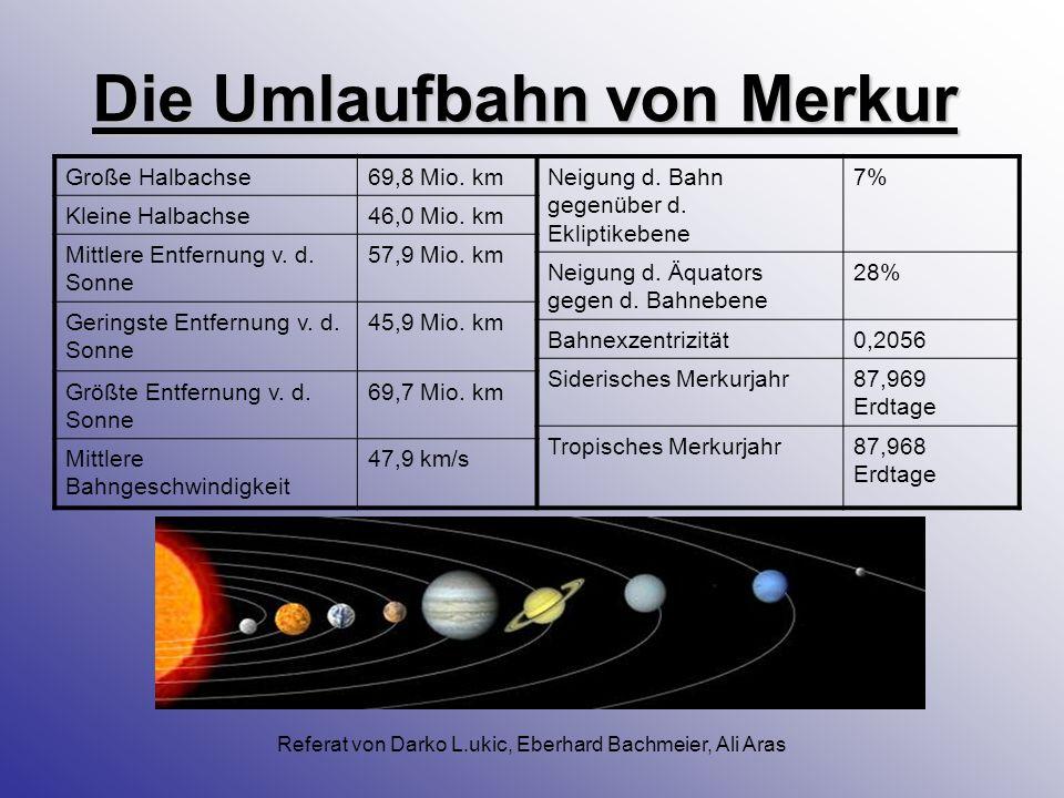Die Umlaufbahn von Merkur