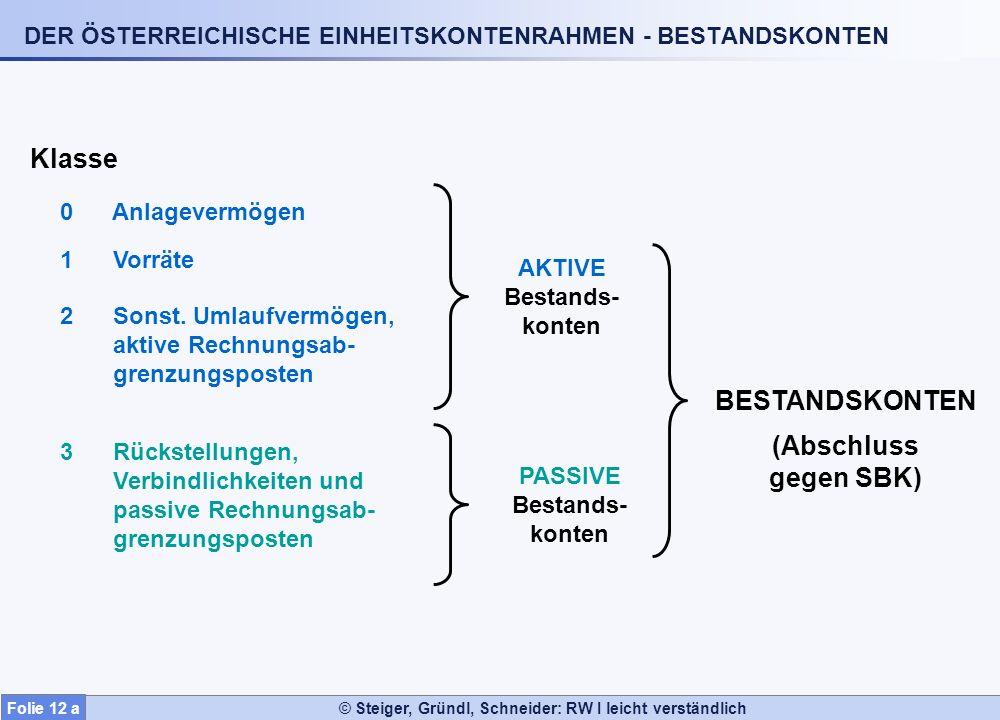 DER ÖSTERREICHISCHE EINHEITSKONTENRAHMEN - BESTANDSKONTEN