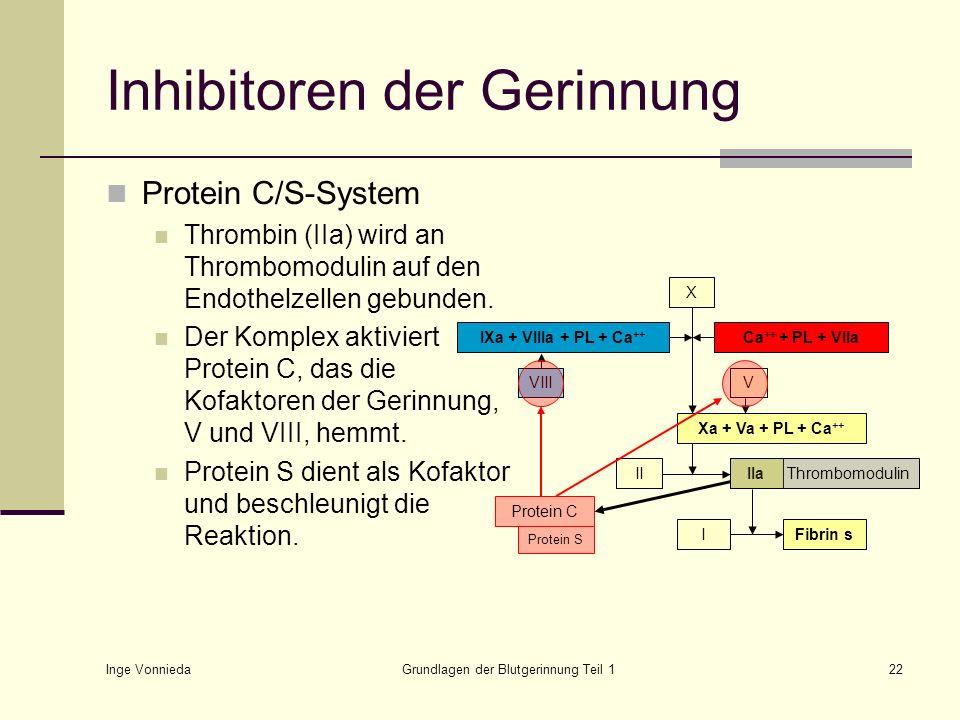 Inhibitoren der Gerinnung