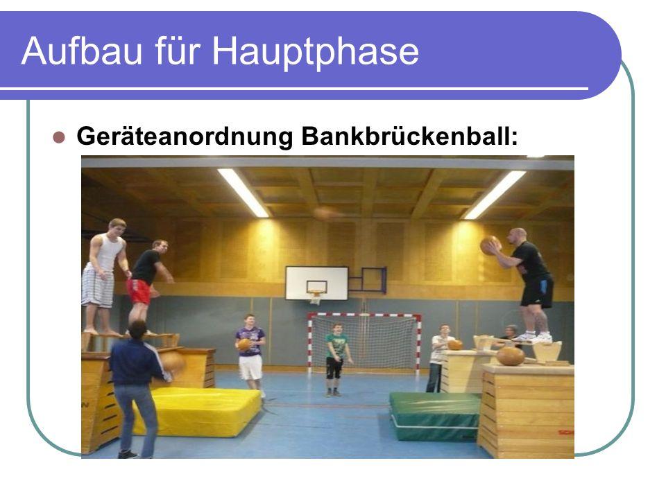 Aufbau für Hauptphase Geräteanordnung Bankbrückenball: