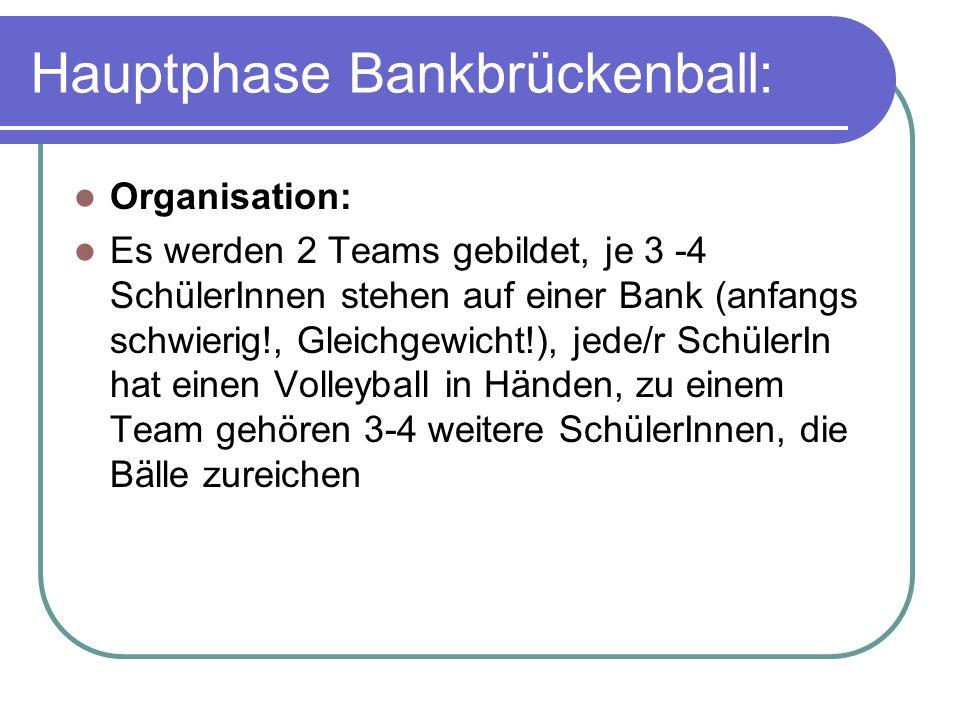 Hauptphase Bankbrückenball: