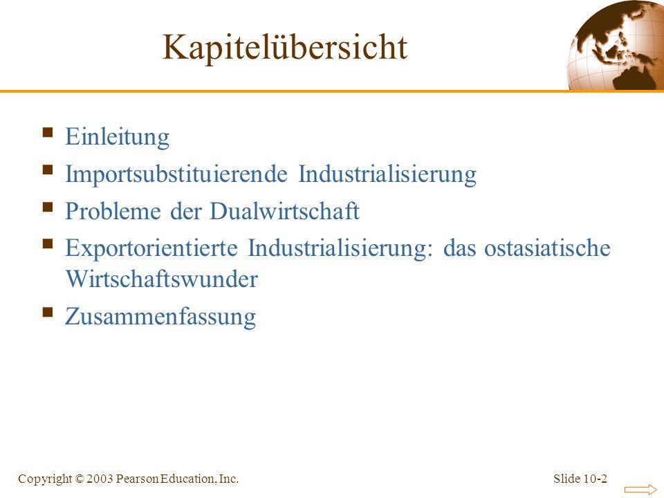 Kapitelübersicht Einleitung Importsubstituierende Industrialisierung